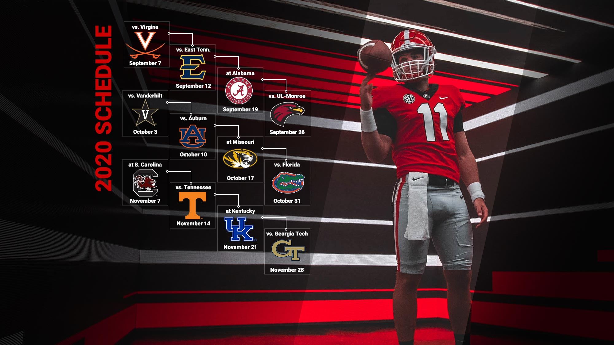 Mu Football Schedule 2020 Chick fil A Kickoff, Alabama Highlight 2020 Schedule   University